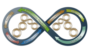 DevOps-Culture-A-Gateway-to-Corporate-Excellence